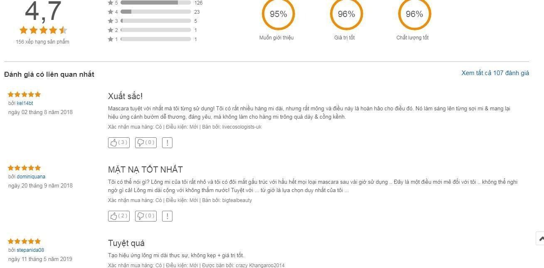 Đánh giá của khách hàng sử dụng sản phẩm trên trang Ebay (nguồn ảnh: BlogAnChoi).