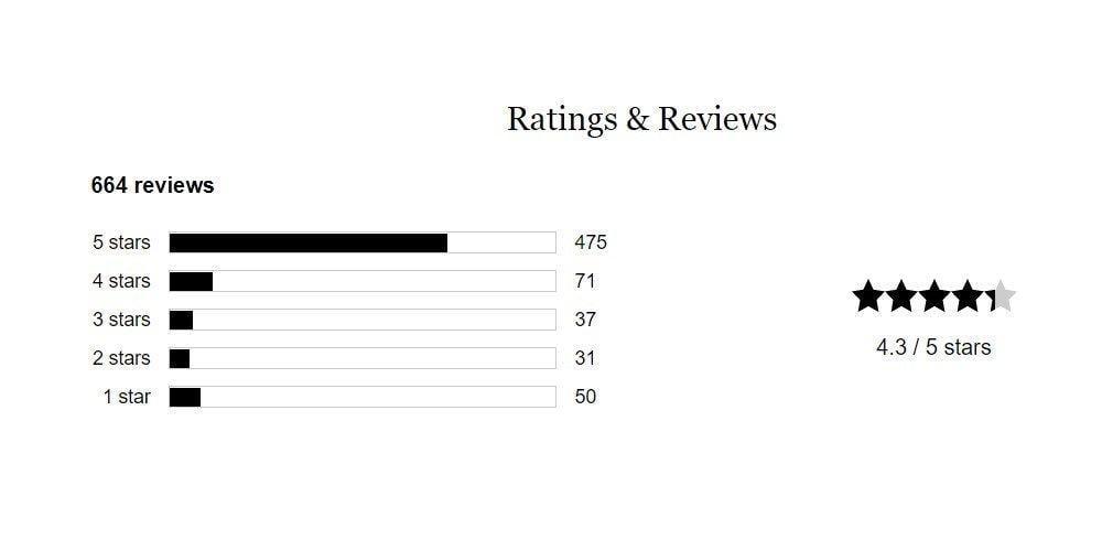 Đánh giá Lapis Facial Oil của khách hàng trên Sephora (Nguồn: BlogAnChoi)