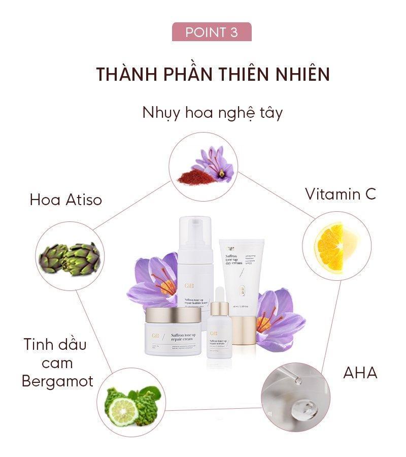 Thành phần chính của bộ dưỡng trắng da Gilaa Saffron Skincare. (Nguồn: Internet)