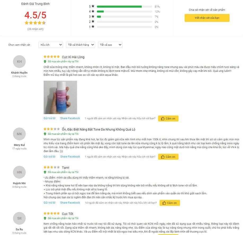 Đánh giá của khách hàng tại Tiki (ảnh: BlogAnChoi)