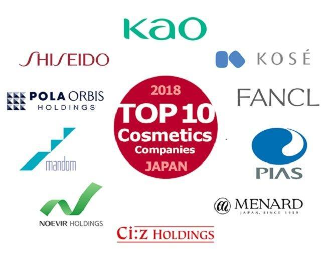 Dr.Ci Labo lọt Top 10 thương hiệu mỹ phẩm tốt nhất Nhật Bản (Nguồn: Internet).